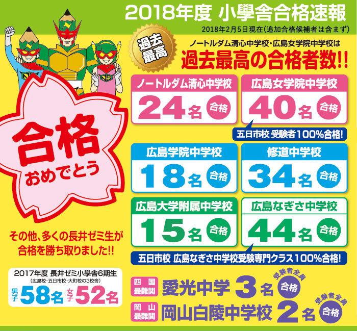 小学舎/2018合格速報
